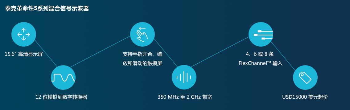 泰克革命性5系列混合信号示波器